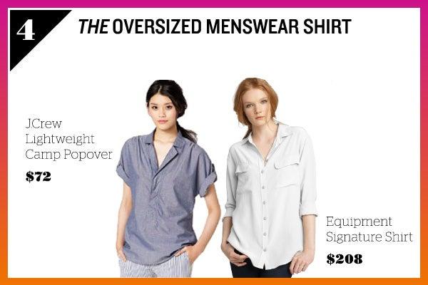 Summer Wardrobe Essentials - Menswear Shirt