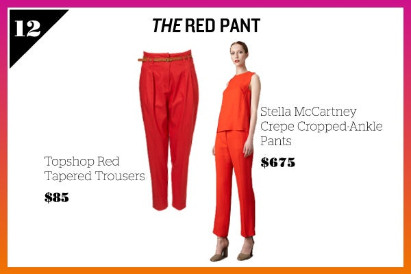 Summer Wardrobe Essentials - Red Trousers