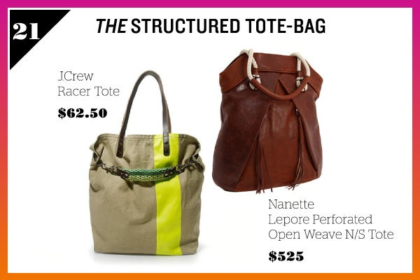 Summer Wardrobe Essentials - Structured Tote Bag